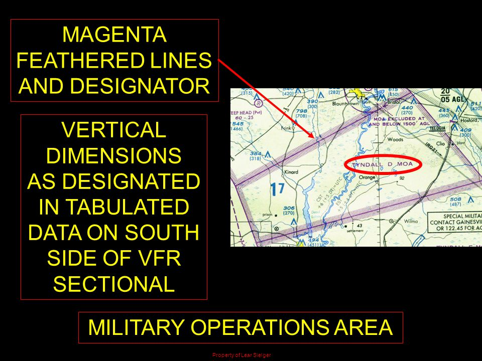 MAGENTA FEATHERED LINES AND DESIGNATOR MILITARY OPERATIONS AREA VERTICAL DIMENSIONS AS DESIGNATED IN TABULATED DATA ON SOUTH SIDE OF VFR SECTIONAL Pro