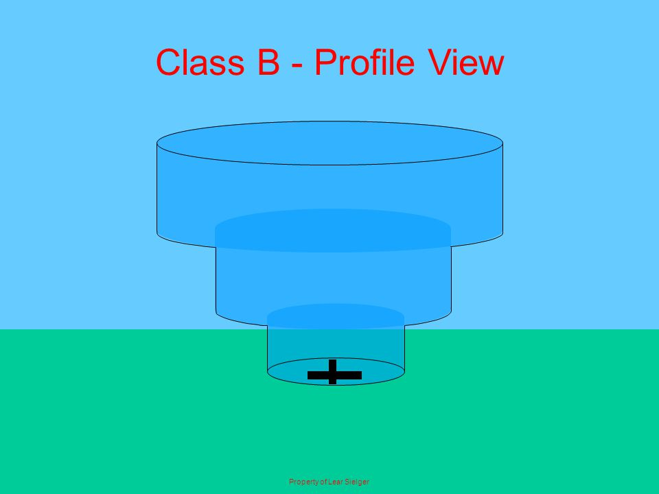 Class B - Profile View Property of Lear Sielger