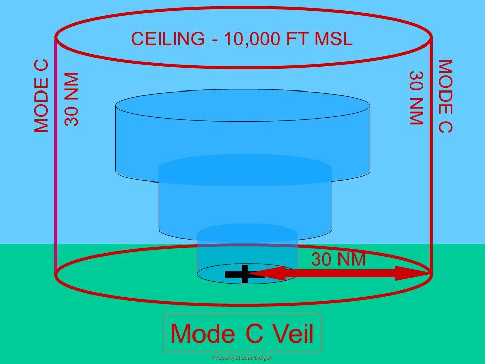 Mode C Veil MODE C 30 NM CEILING - 10,000 FT MSL Property of Lear Sielger