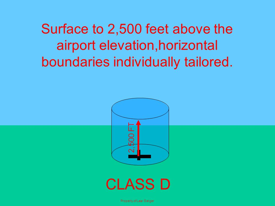 Surface to 2,500 feet above the airport elevation,horizontal boundaries individually tailored. 2,500 FT CLASS D Property of Lear Sielger