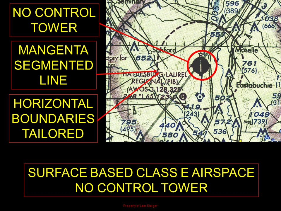 NO CONTROL TOWER MANGENTA SEGMENTED LINE HORIZONTAL BOUNDARIES TAILORED SURFACE BASED CLASS E AIRSPACE NO CONTROL TOWER Property of Lear Sielger