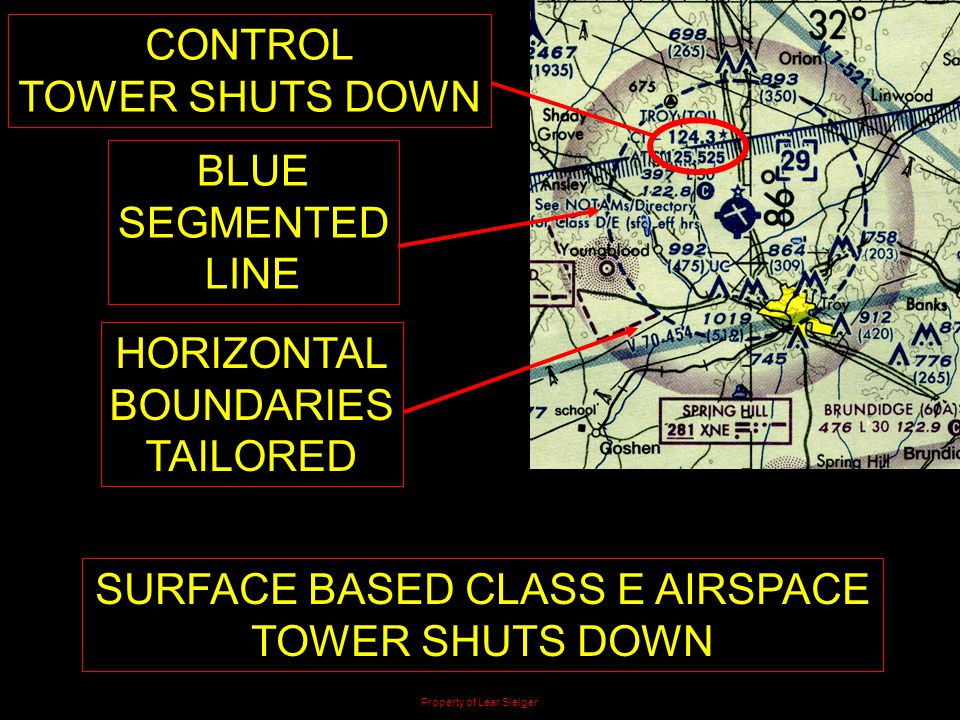 BLUE SEGMENTED LINE HORIZONTAL BOUNDARIES TAILORED SURFACE BASED CLASS E AIRSPACE TOWER SHUTS DOWN Property of Lear Sielger CONTROL TOWER SHUTS DOWN