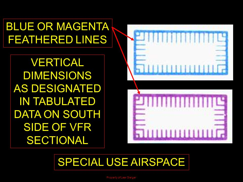 BLUE OR MAGENTA FEATHERED LINES SPECIAL USE AIRSPACE VERTICAL DIMENSIONS AS DESIGNATED IN TABULATED DATA ON SOUTH SIDE OF VFR SECTIONAL Property of Le
