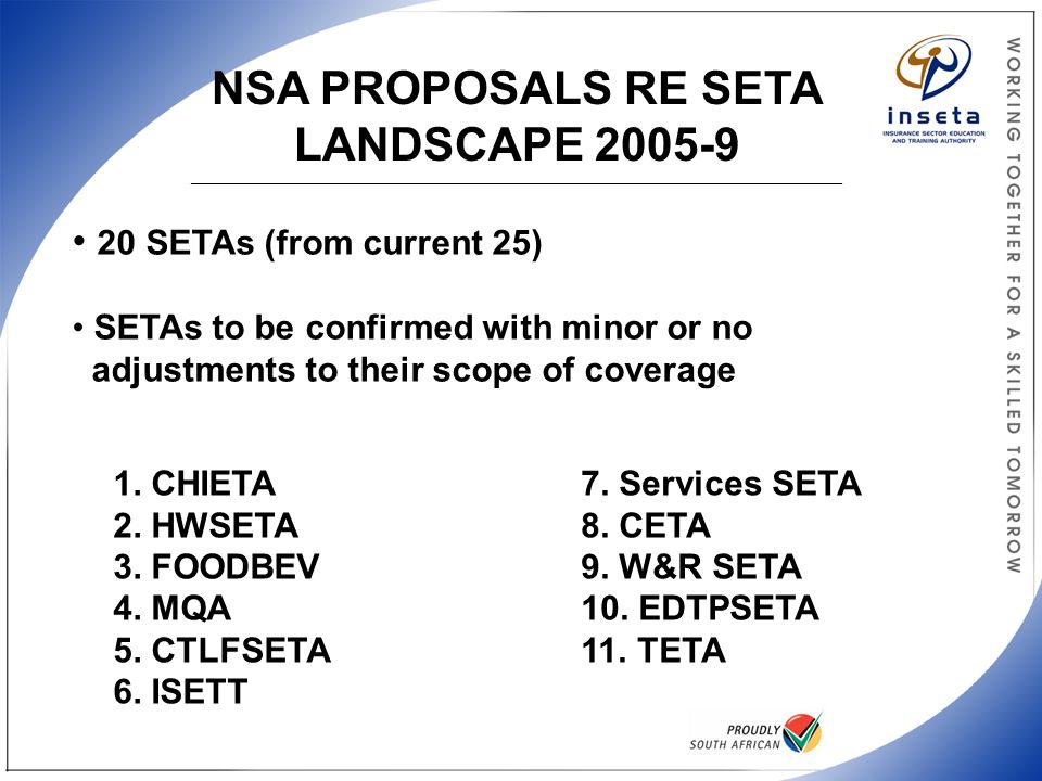 NSA PROPOSALS RE SETA LANDSCAPE 2005-9 ____________________________________________________________________________________________________ 20 SETAs (