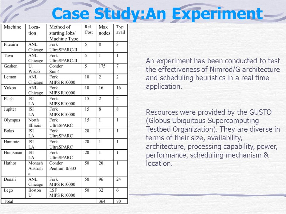 Case Study:An Experiment An experiment has been conducted to test the effectiveness of Nimrod/G architecture and scheduling heuristics in a real time application.