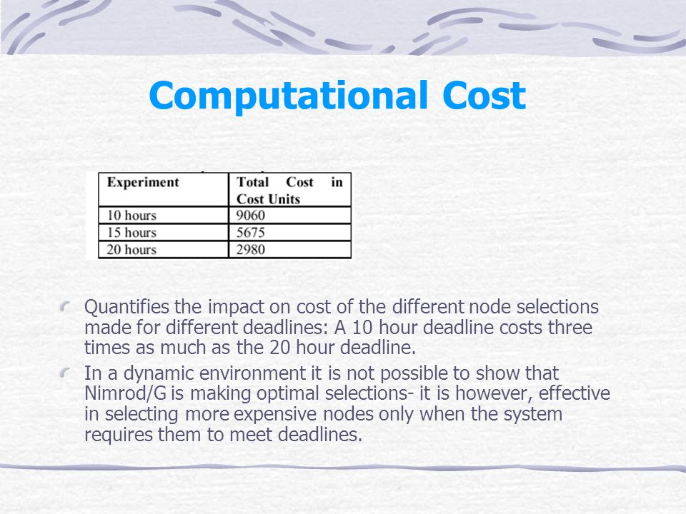 Computational Cost Quantifies the impact on cost of the different node selections made for different deadlines: A 10 hour deadline costs three times as much as the 20 hour deadline.