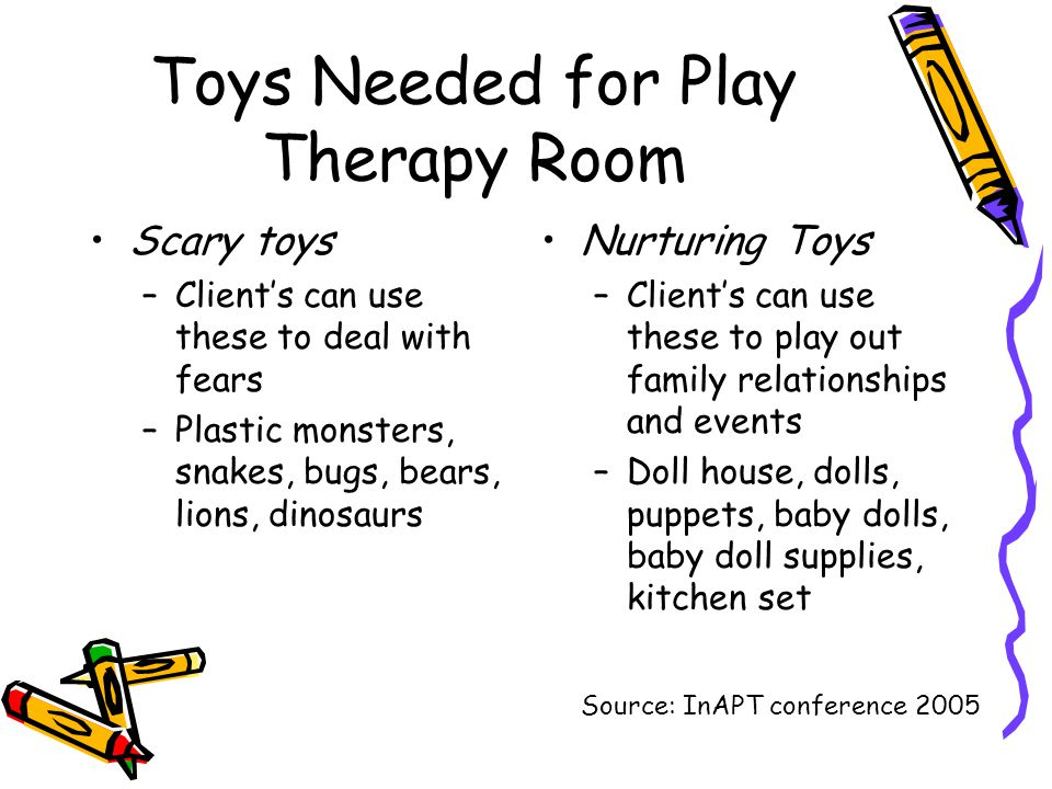 Toys Needed for Play Therapy Room Scary toys –Client's can use these to deal with fears –Plastic monsters, snakes, bugs, bears, lions, dinosaurs Nurturing Toys –Client's can use these to play out family relationships and events –Doll house, dolls, puppets, baby dolls, baby doll supplies, kitchen set Source: InAPT conference 2005