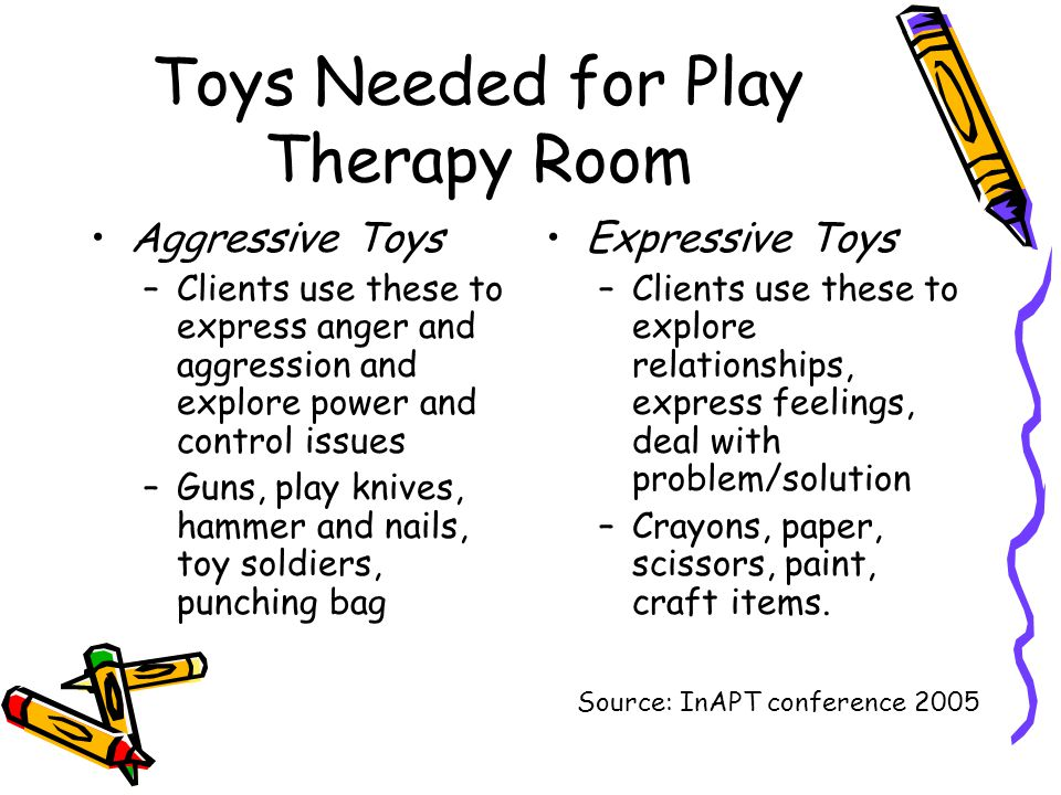 Toys Needed for Play Therapy Room Aggressive Toys –Clients use these to express anger and aggression and explore power and control issues –Guns, play knives, hammer and nails, toy soldiers, punching bag Expressive Toys –Clients use these to explore relationships, express feelings, deal with problem/solution –Crayons, paper, scissors, paint, craft items.