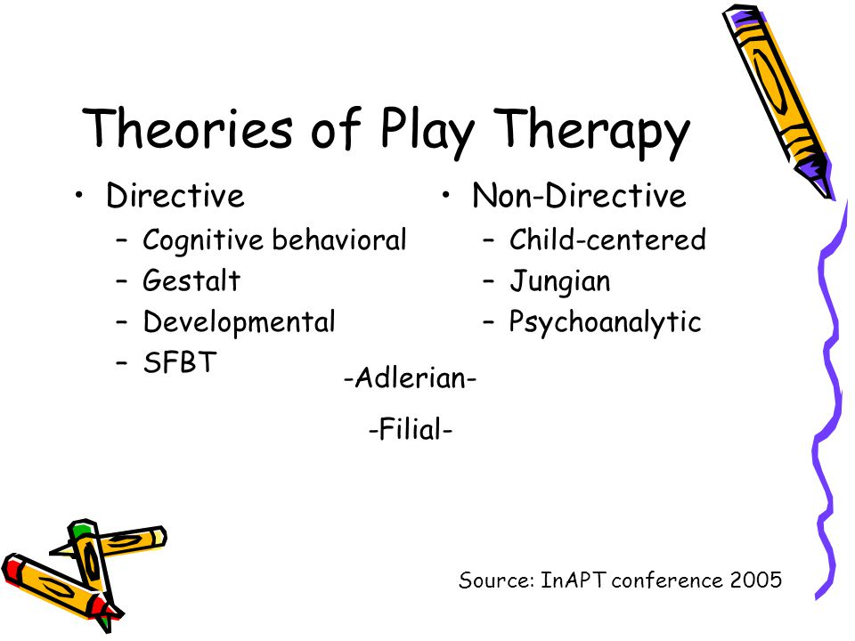 Theories of Play Therapy Directive –Cognitive behavioral –Gestalt –Developmental –SFBT Non-Directive –Child-centered –Jungian –Psychoanalytic -Adlerian- -Filial- Source: InAPT conference 2005