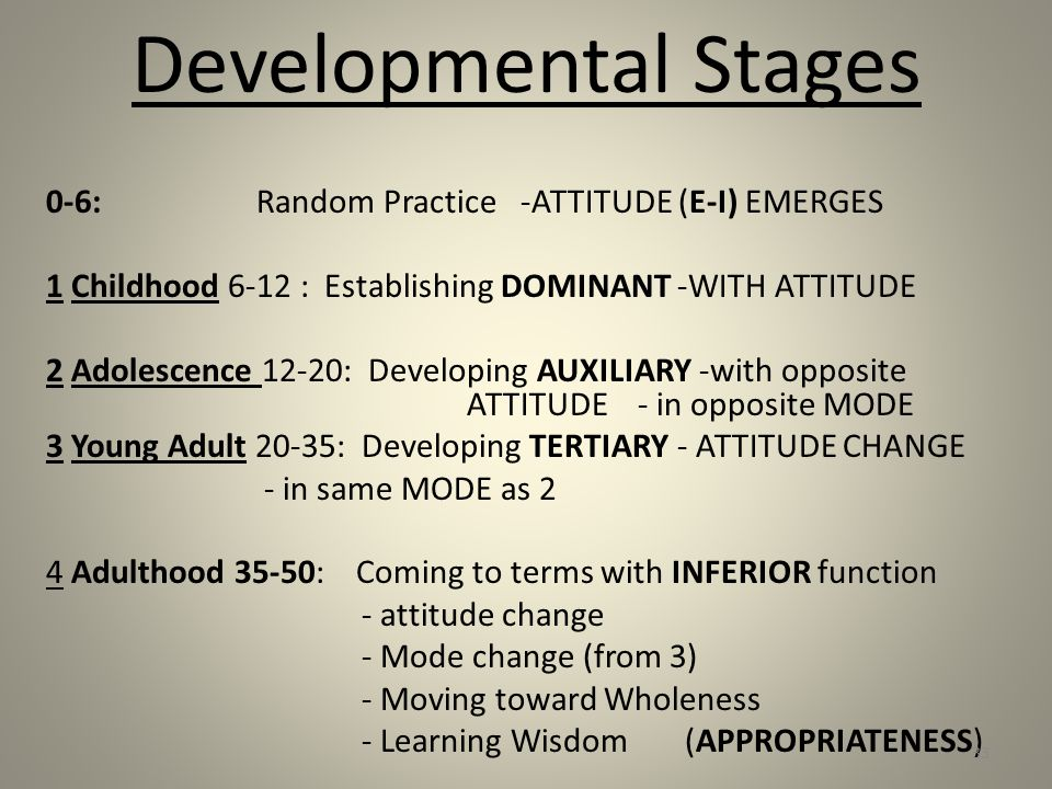 Developmental Stages 0-6:Random Practice -ATTITUDE (E-I) EMERGES 1 Childhood 6-12 : Establishing DOMINANT-WITH ATTITUDE 2 Adolescence 12-20: Developing AUXILIARY -with opposite ATTITUDE - in opposite MODE 3 Young Adult 20-35: Developing TERTIARY - ATTITUDE CHANGE - in same MODE as 2 4 Adulthood 35-50: Coming to terms with INFERIOR function - attitude change - Mode change (from 3) - Moving toward Wholeness - Learning Wisdom (APPROPRIATENESS) 33