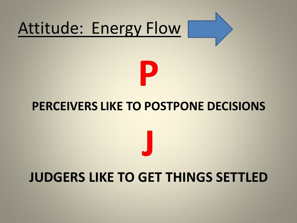 P PERCEIVERS LIKE TO POSTPONE DECISIONS J JUDGERS LIKE TO GET THINGS SETTLED Attitude: Energy Flow 38