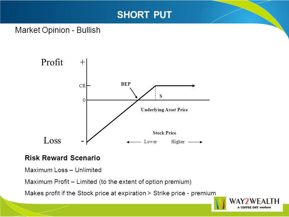Risk Reward Scenario Maximum Loss = Limited (Premium Paid) Maximum Profit = Unlimited Profit at expiration = Stock Price at expiration – Strike Price – Premium paid Break even point at Expiration = Strike Price + Premium paid