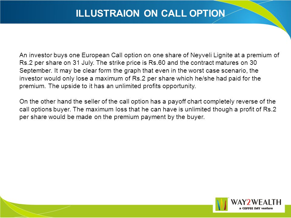 Call OptionPut Option Option Buyer Buys the right to buy the underlying asset at the Strike Price Buys the right to sell the underlying asset at the S