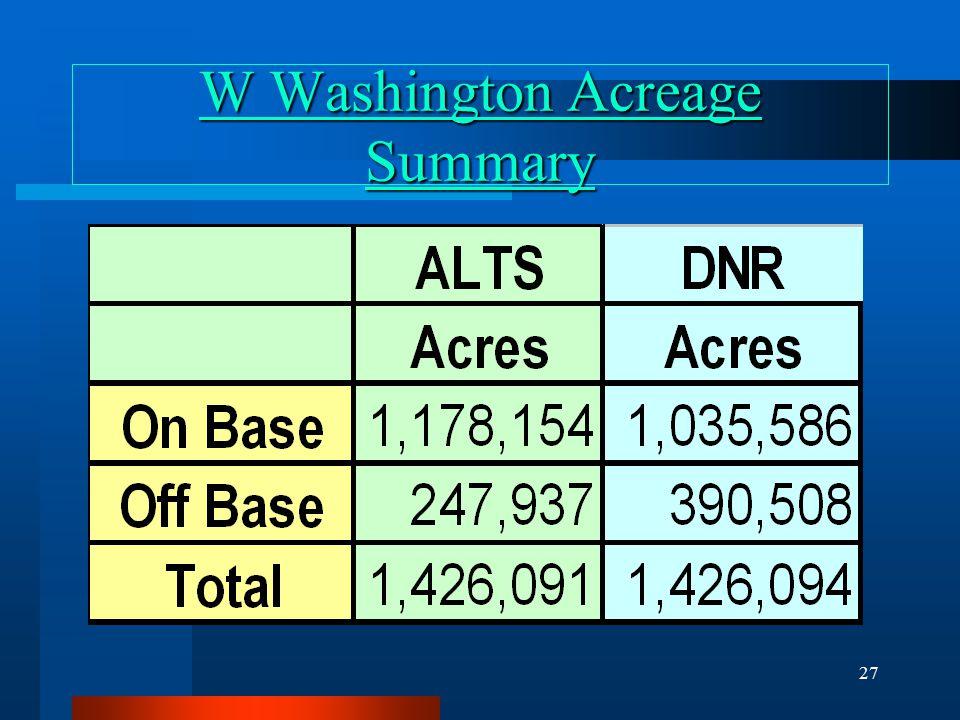 27 W Washington Acreage Summary