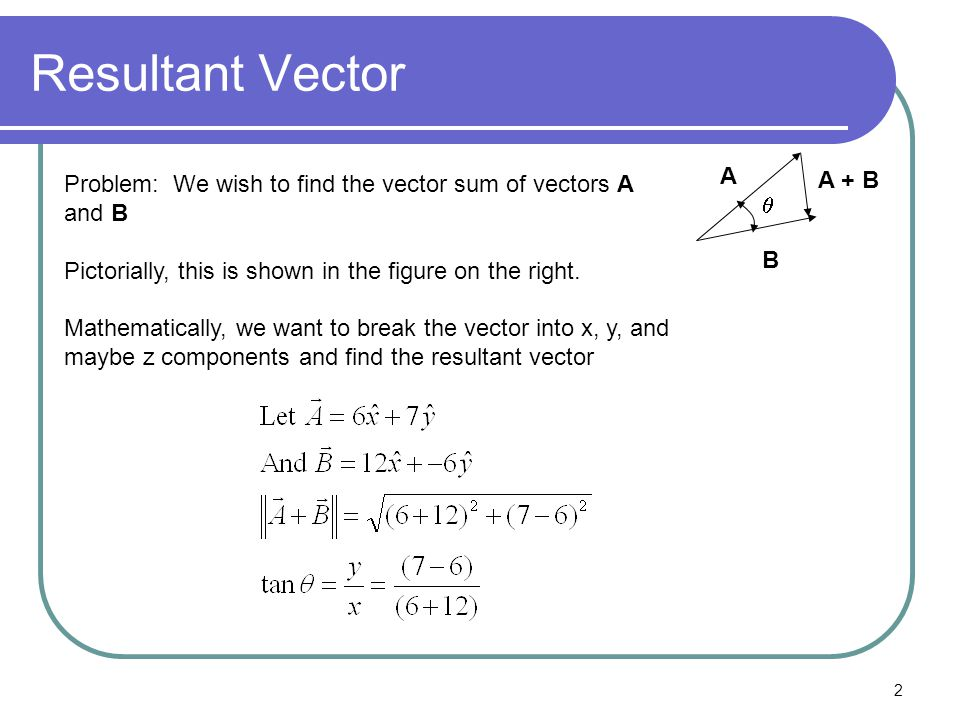 2 Resultant Vector Problem: We wish to find the vector sum of vectors A and B Pictorially, this is shown in the figure on the right. Mathematically, w