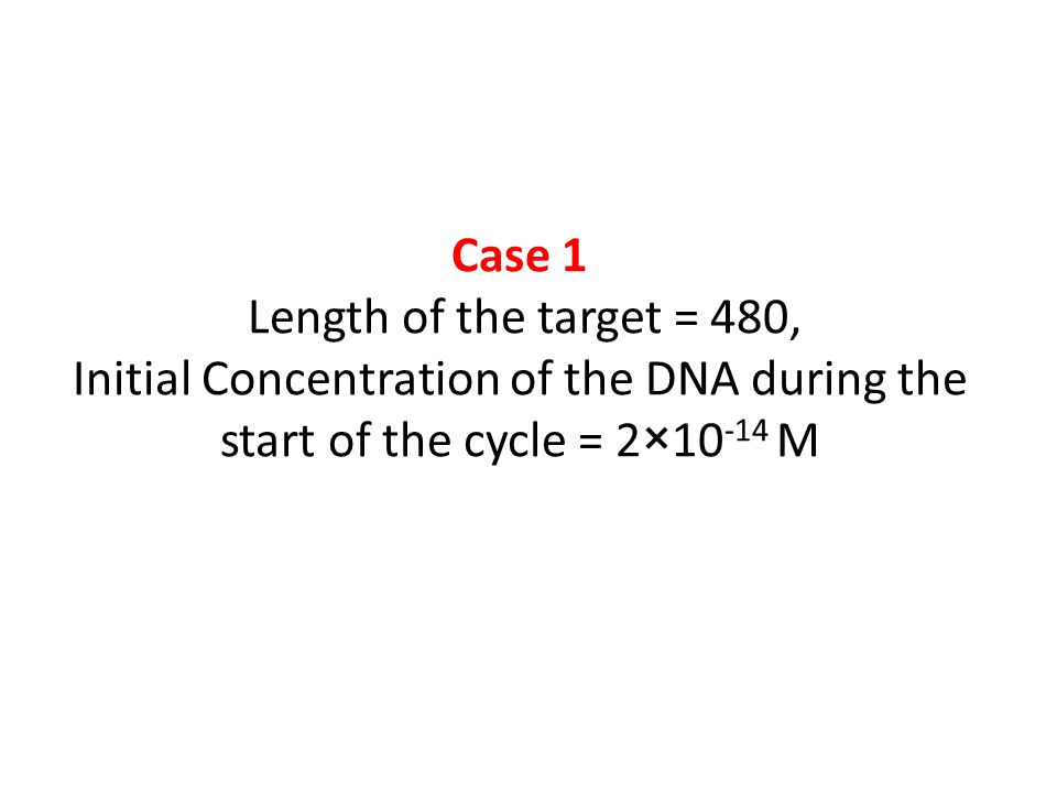 Case 1 Length of the target = 480, Initial Concentration of the DNA during the start of the cycle = 2×10 -14 M