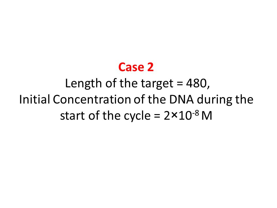 Case 2 Length of the target = 480, Initial Concentration of the DNA during the start of the cycle = 2×10 -8 M