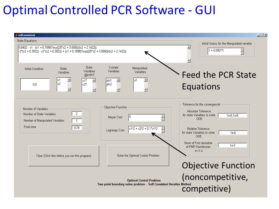 Optimal Controlled PCR Software - GUI Feed the PCR State Equations Objective Function (noncompetitive, competitive)