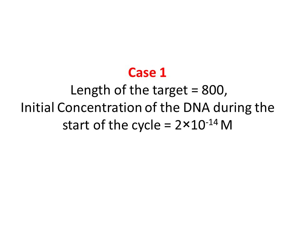 Case 1 Length of the target = 800, Initial Concentration of the DNA during the start of the cycle = 2×10 -14 M