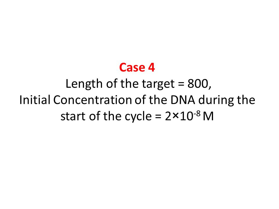 Case 4 Length of the target = 800, Initial Concentration of the DNA during the start of the cycle = 2×10 -8 M
