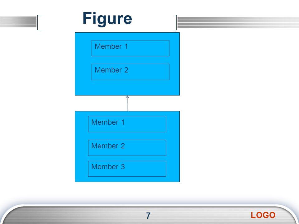 LOGO Figure 7 Member 1 Member 2 Member 1 Member 3