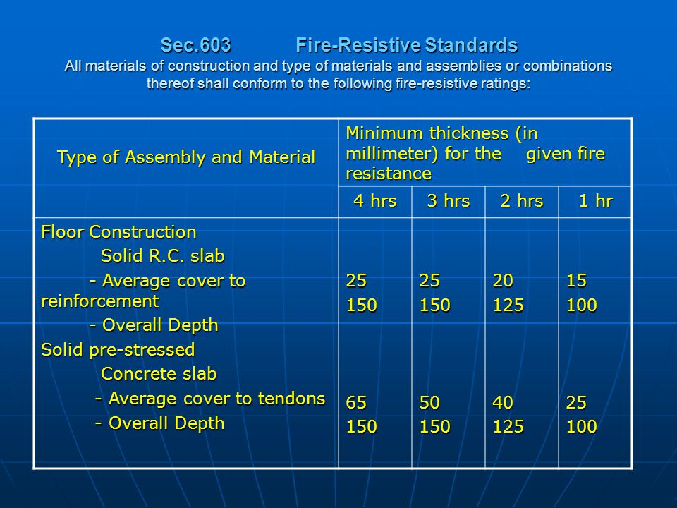 Sec.603Fire-Resistive Standards All materials of construction and type of materials and assemblies or combinations thereof shall conform to the following fire-resistive ratings: Type of Assembly and Material Minimum thickness (in millimeter) for the given fire resistance 4 hrs 3 hrs 2 hrs 1 hr Floor Construction Solid R.C.