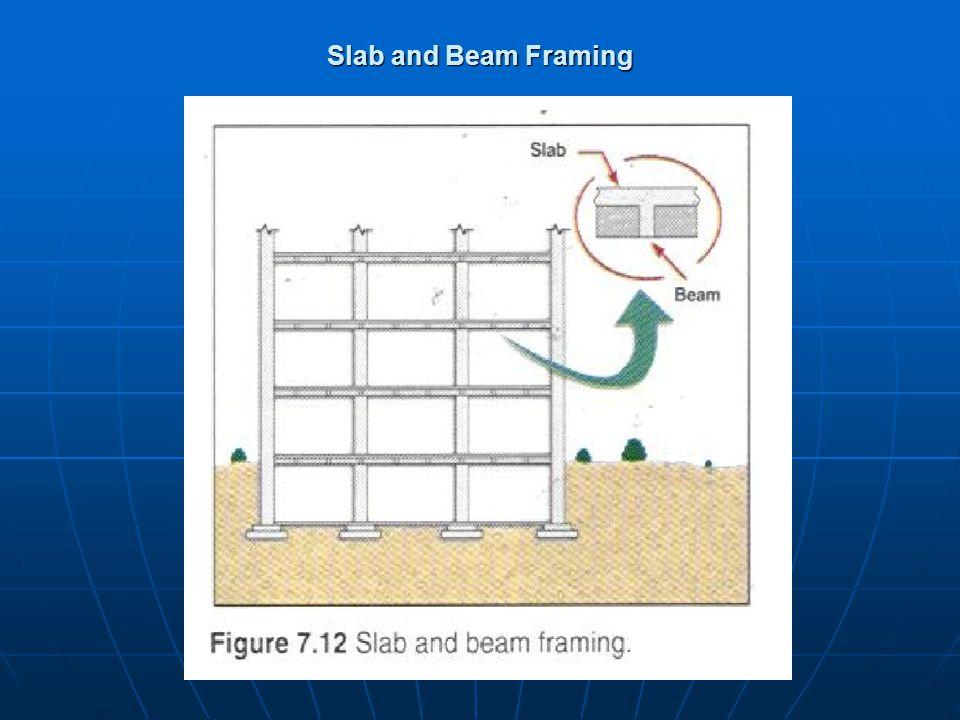 Slab and Beam Framing