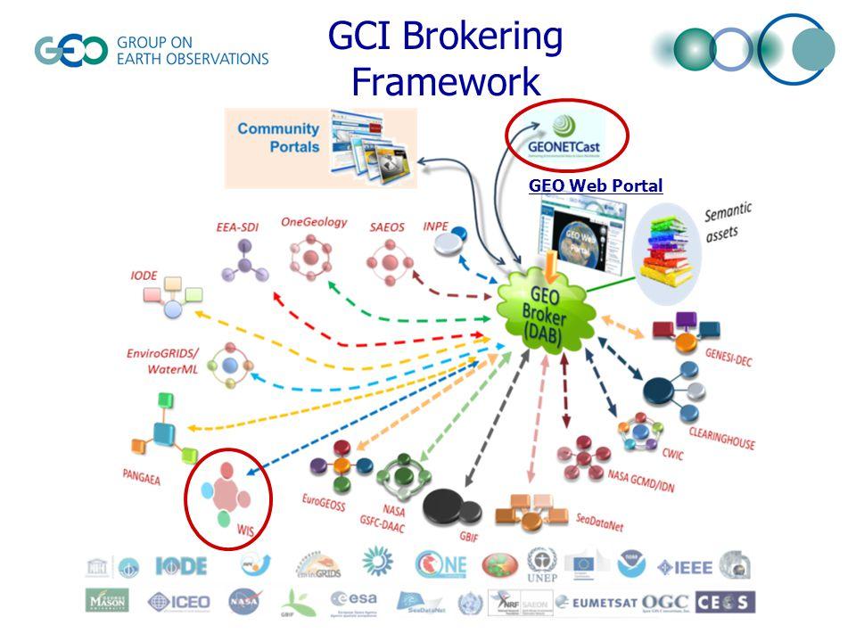 GCI Brokering Framework GEO Web Portal