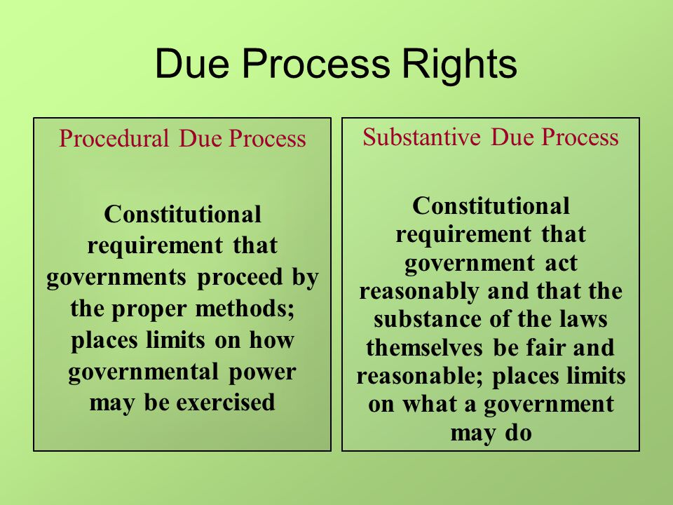 Due Process Rights Procedural Due Process Constitutional requirement that governments proceed by the proper methods; places limits on how governmental power may be exercised Substantive Due Process Constitutional requirement that government act reasonably and that the substance of the laws themselves be fair and reasonable; places limits on what a government may do