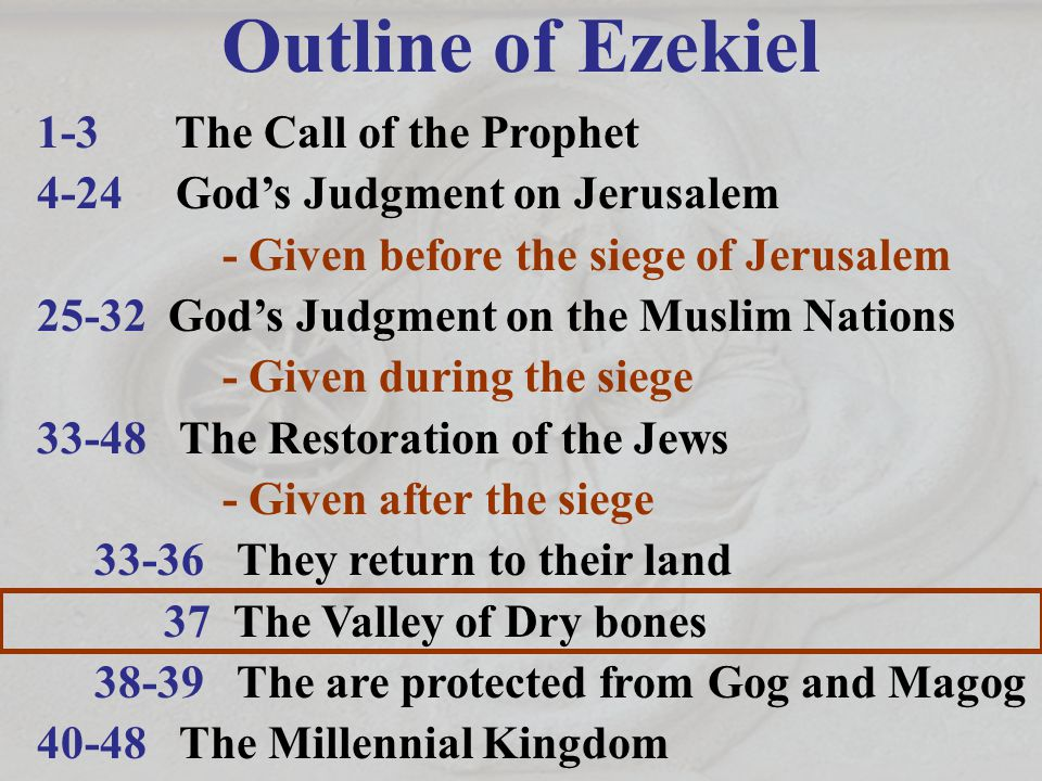 Outline of Ezekiel 1-3 The Call of the Prophet 4-24 God's Judgment on Jerusalem - Given before the siege of Jerusalem God's Judgment on the Muslim Nations - Given during the siege The Restoration of the Jews - Given after the siege They return to their land 37 The Valley of Dry bones The are protected from Gog and Magog The Millennial Kingdom
