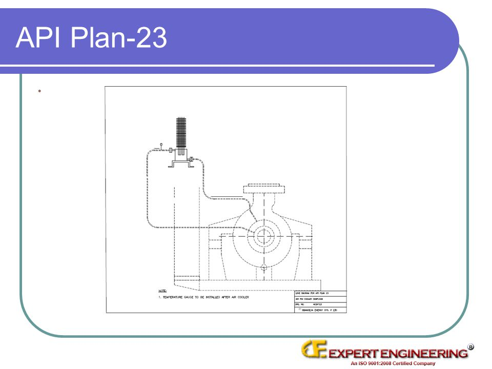 API Plan-23