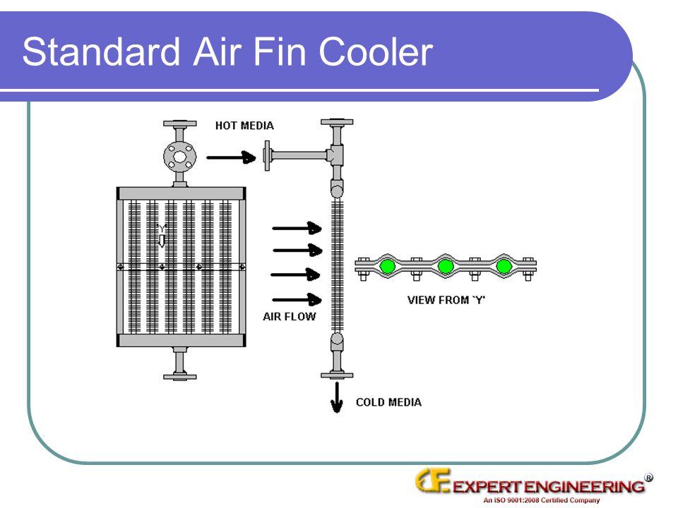 Standard Air Fin Cooler