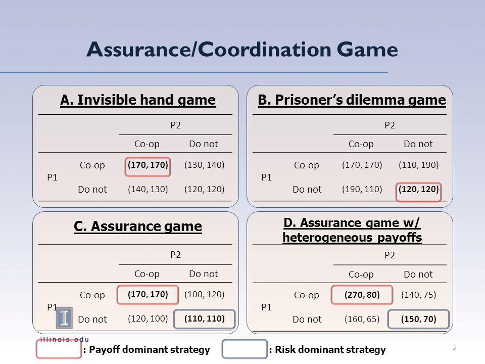 Assurance/Coordination Game 3 A.