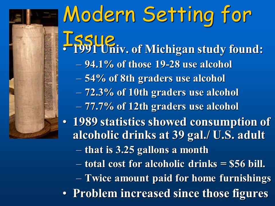 Modern Setting for Issue 1991 Univ. of Michigan study found:1991 Univ. of Michigan study found: –94.1% of those 19-28 use alcohol –54% of 8th graders