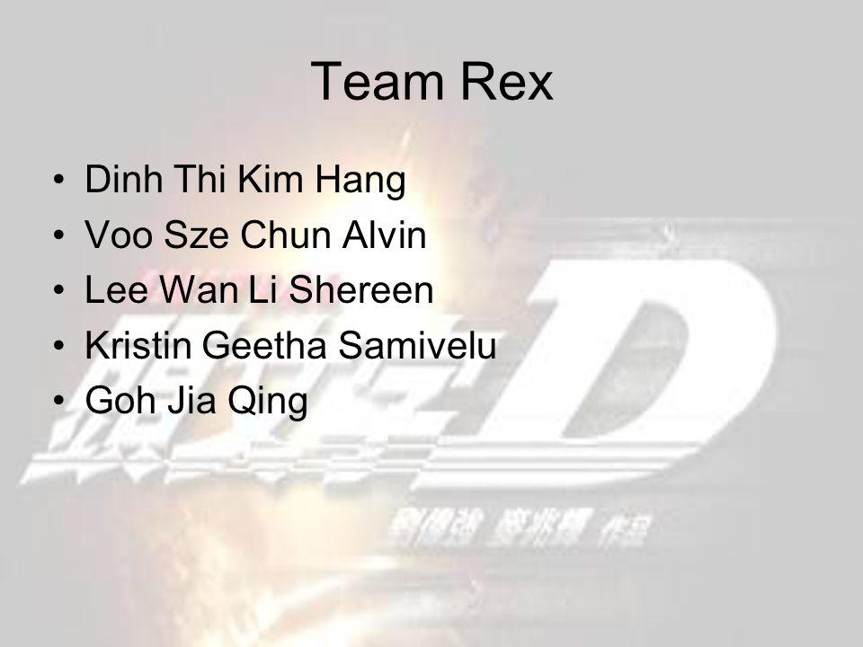 Team Rex Dinh Thi Kim Hang Voo Sze Chun Alvin Lee Wan Li Shereen Kristin Geetha Samivelu Goh Jia Qing