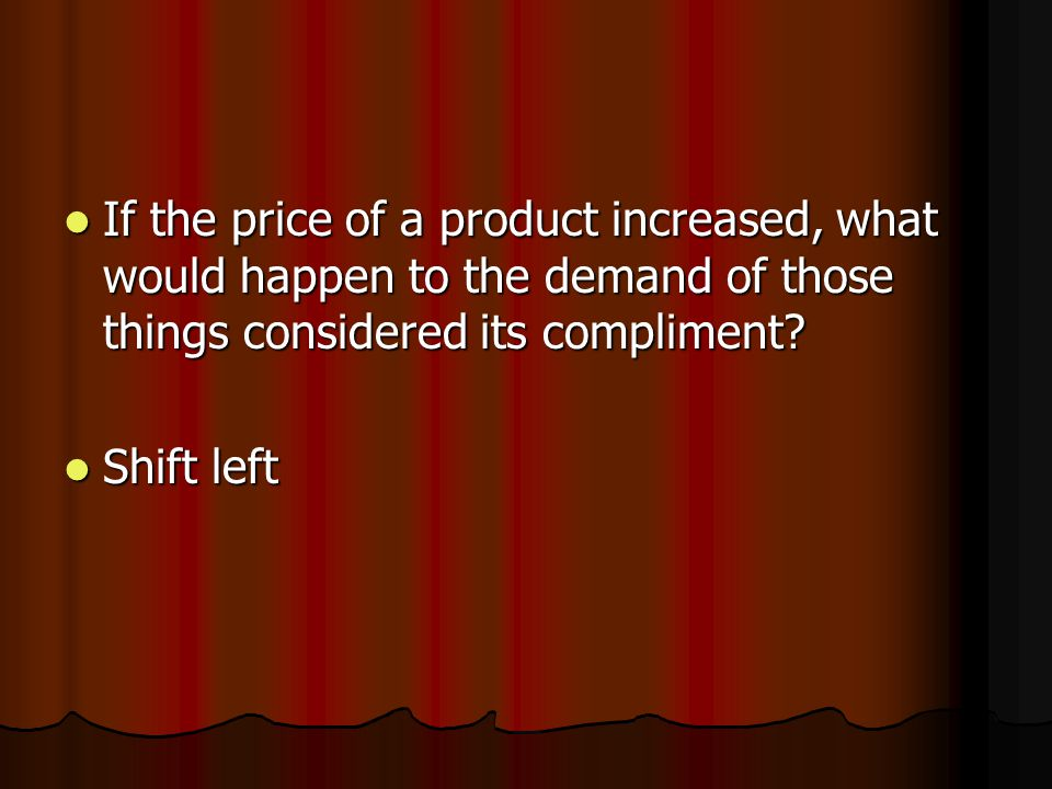 If the price of a product increased, what would happen to the demand of those things considered its compliment.