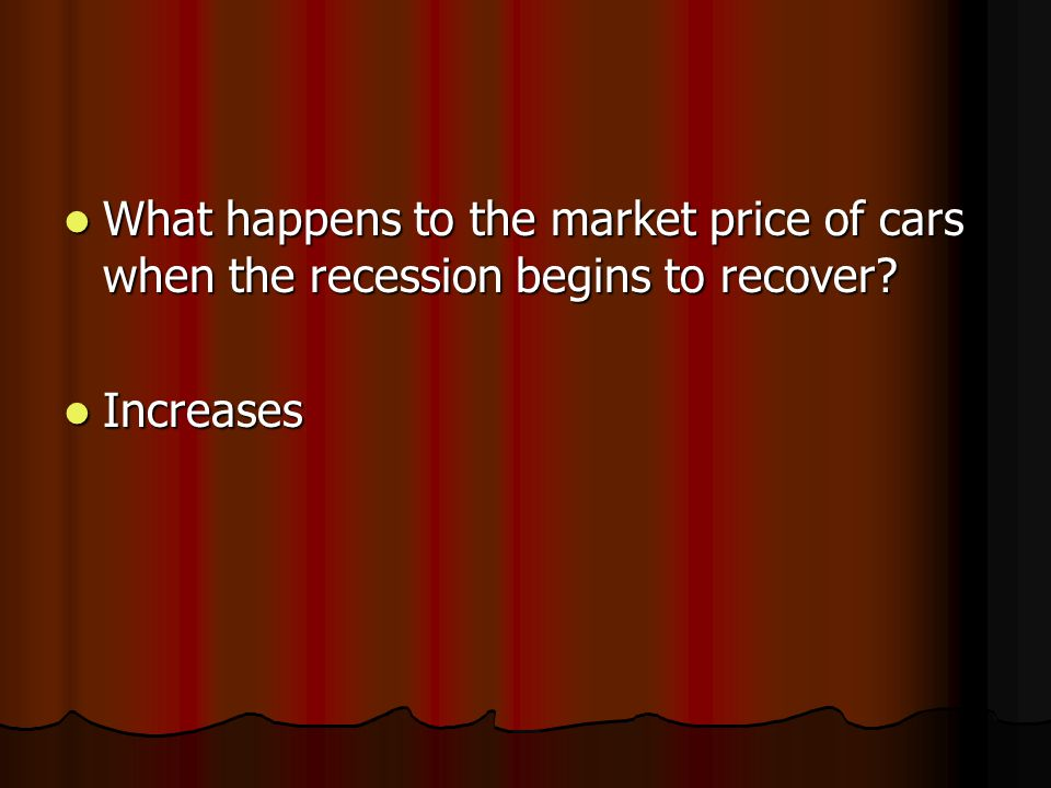 What happens to the market price of cars when the recession begins to recover.