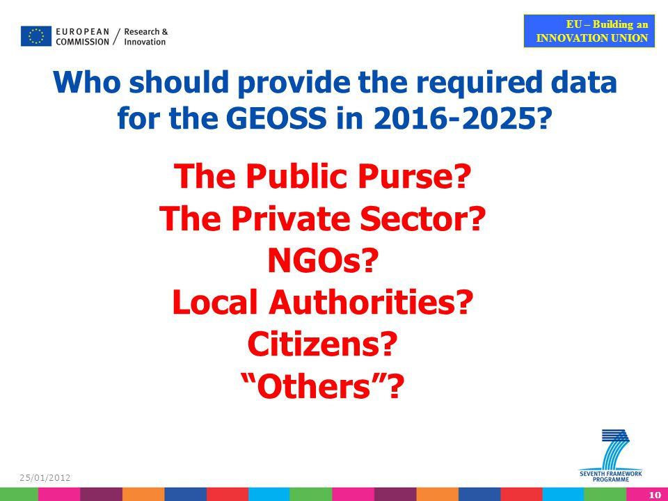 10 EU – Building an INNOVATION UNION 25/01/2012 Who should provide the required data for the GEOSS in 2016-2025.
