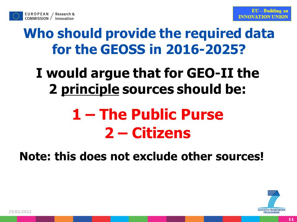 11 EU – Building an INNOVATION UNION 25/01/2012 Who should provide the required data for the GEOSS in 2016-2025.