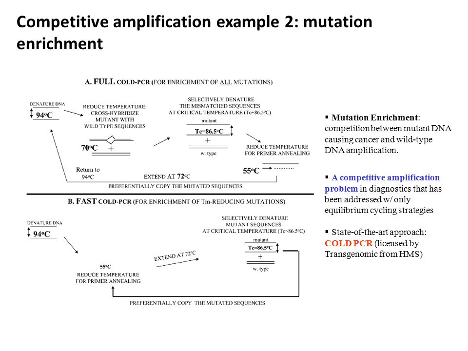 Competitive amplification example 2: mutation enrichment  Mutation Enrichment: competition between mutant DNA causing cancer and wild-type DNA amplification.