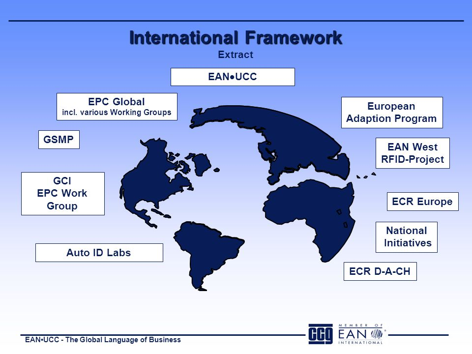 EANUCC - The Global Language of Business International Framework International Framework Extract Auto ID Labs GCI EPC Work Group EAN  UCC ECR Europe ECR D-A-CH National Initiatives EAN West RFID-Project European Adaption Program GSMP EPC Global incl.