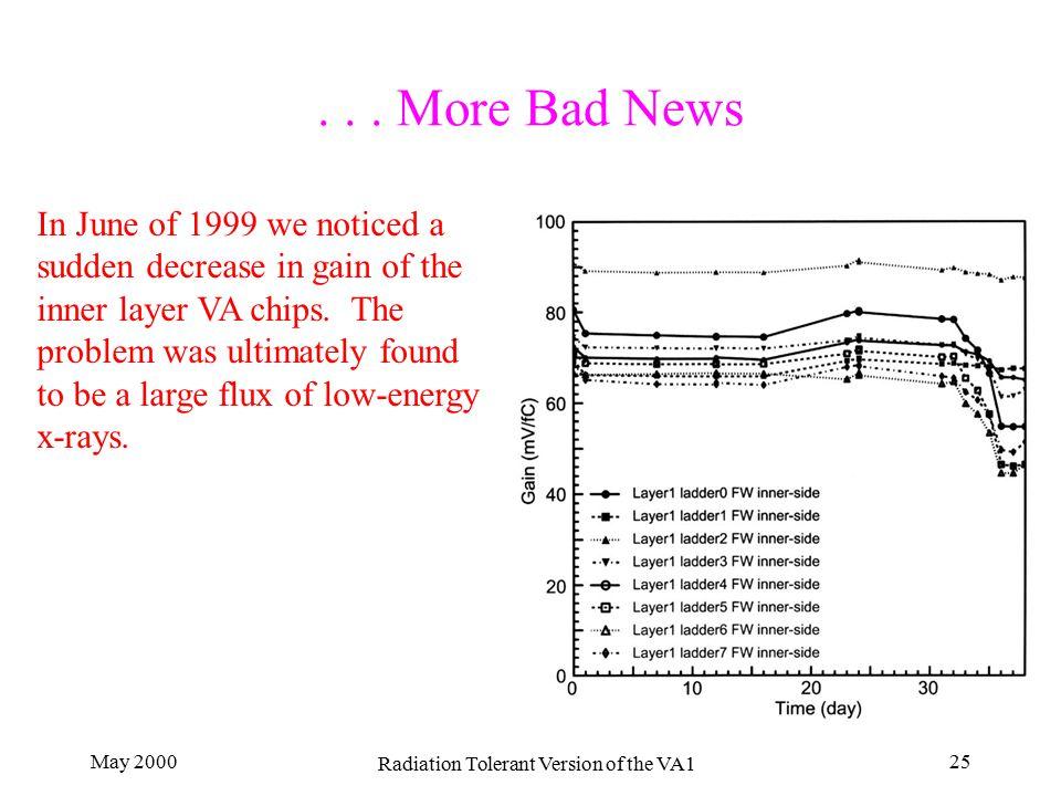 May 2000 Radiation Tolerant Version of the VA1 25...
