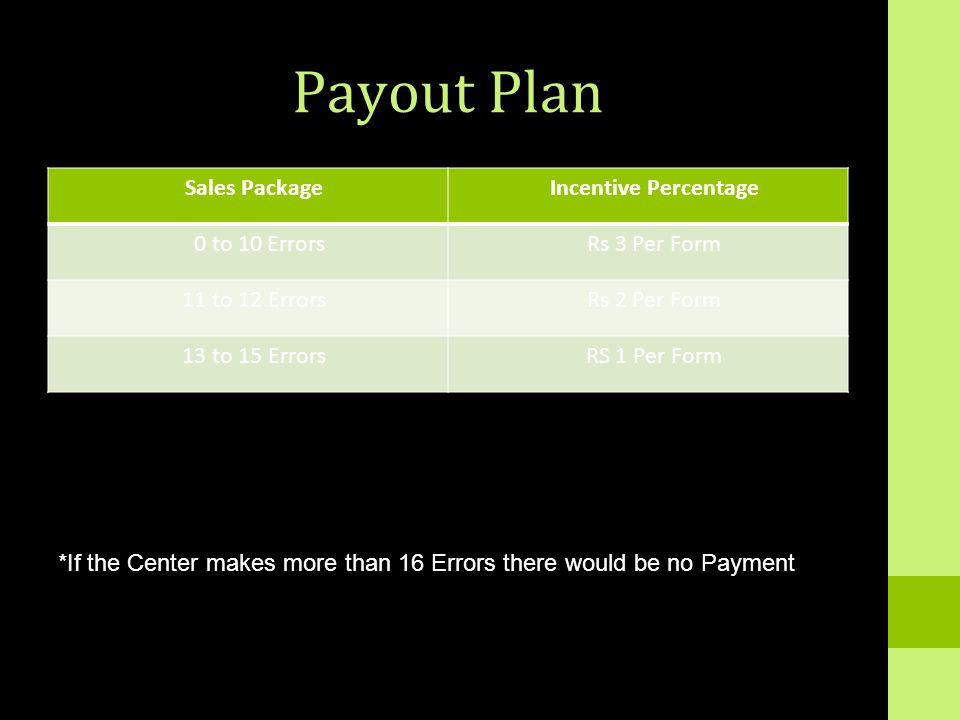 Payout Plan Sales PackageIncentive Percentage 0 to 10 ErrorsRs 3 Per Form 11 to 12 ErrorsRs 2 Per Form 13 to 15 ErrorsRS 1 Per Form *If the Center mak