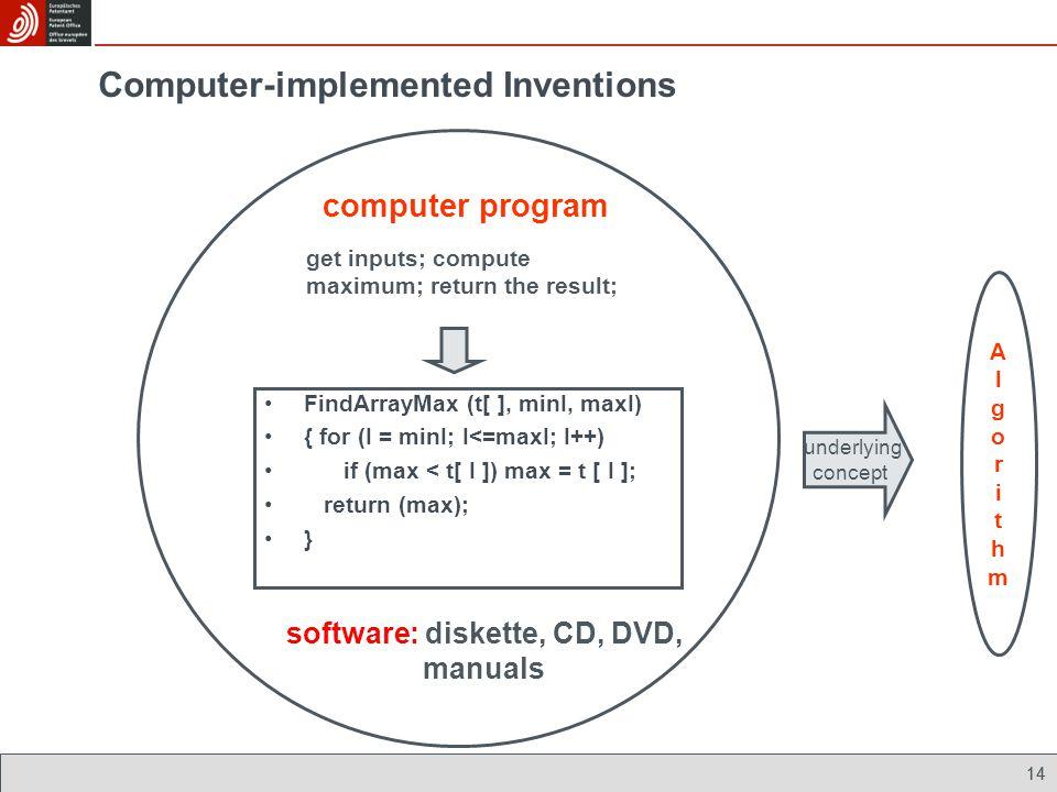 14 FindArrayMax (t[ ], minI, maxI) { for (I = minI; I<=maxI; I++) if (max < t[ I ]) max = t [ I ]; return (max); } underlying concept software: disket