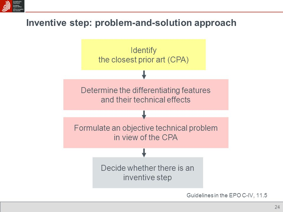 Inventive step: problem-and-solution approach 24 Identify the closest prior art (CPA) Formulate an objective technical problem in view of the CPA Decide whether there is an inventive step Guidelines in the EPO C-IV, 11.5 Determine the differentiating features and their technical effects