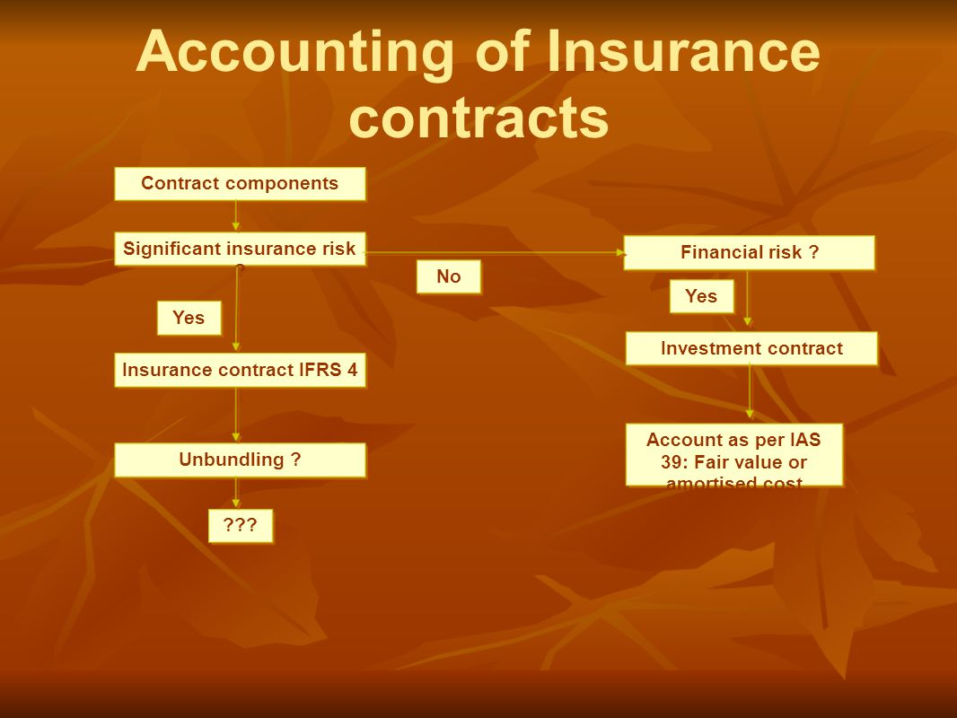 Accounting of Insurance contracts Contract components Significant insurance risk .