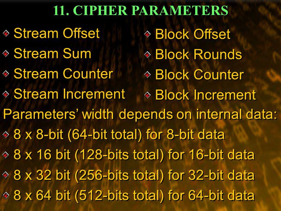 Stream Offset Stream Sum Stream Counter Stream Increment Parameters' width depends on internal data: 8 x 8-bit (64-bit total) for 8-bit data 8 x 16 bi