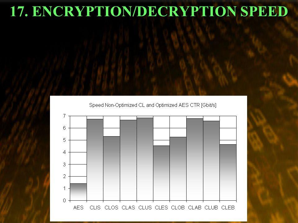 17. ENCRYPTION/DECRYPTION SPEED