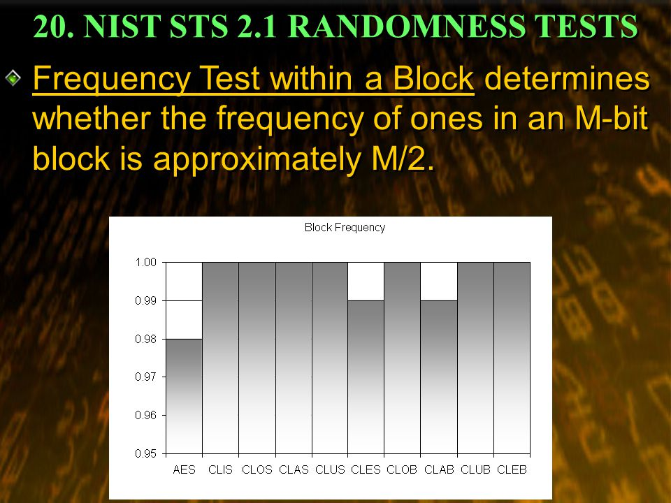 20. NIST STS 2.1 RANDOMNESS TESTS Frequency Test within a Block determines whether the frequency of ones in an M-bit block is approximately M/2.