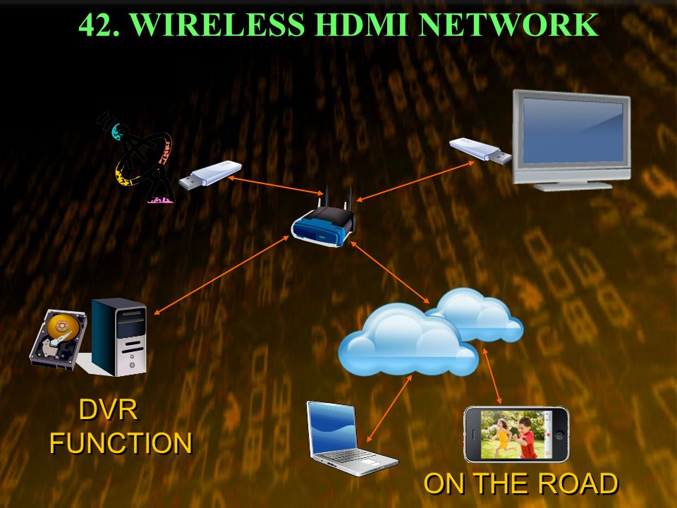 42. WIRELESS HDMI NETWORK DVR FUNCTION ON THE ROAD